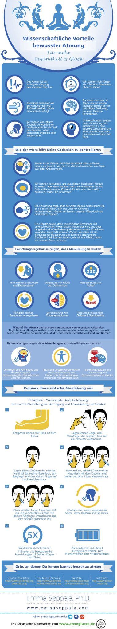 Wissenschaftliche Vorteile bewusster Atmung / Atemtherapie